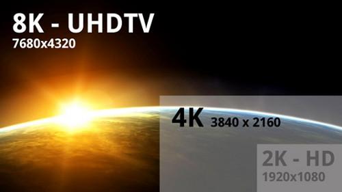 Les formats 4K 8K UHDTV UHD.