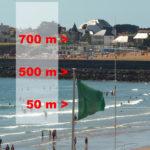 Distances réelles avec une longue focale (300mm)