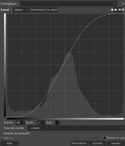 Filtre courbes